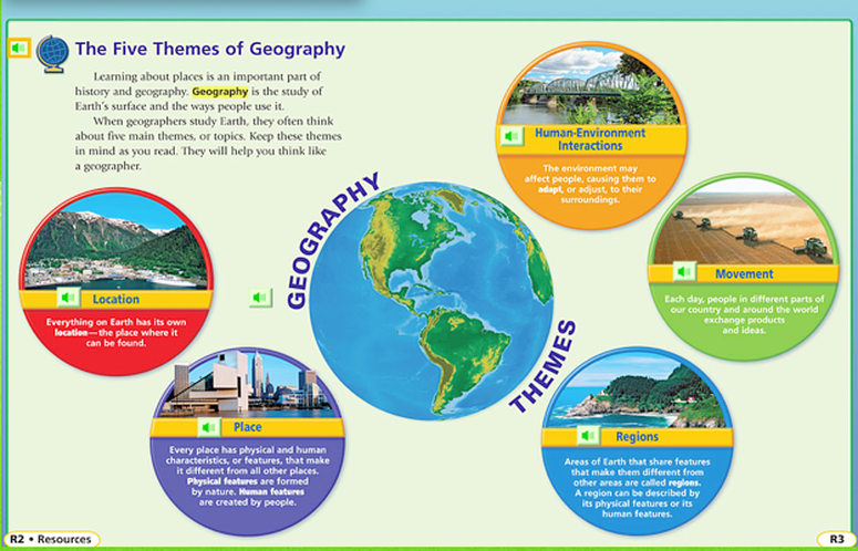 5 themes of geography place