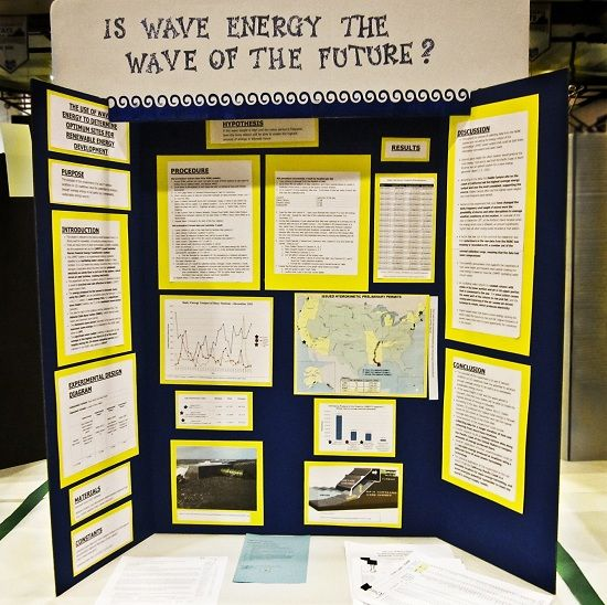 Renewable Energy Poster Project - Miss Francine's Website ...