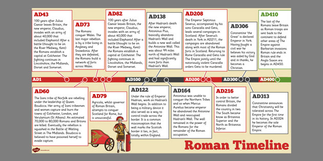 List of synonyms and antonyms of the word history timeline activity ks2 timeline worksheet to situate ancient greece as an important ibookread Download