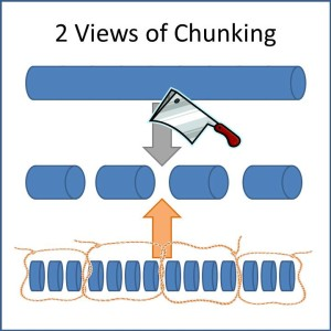 Chunking Technique - Miss Francine's Website 2018-2019